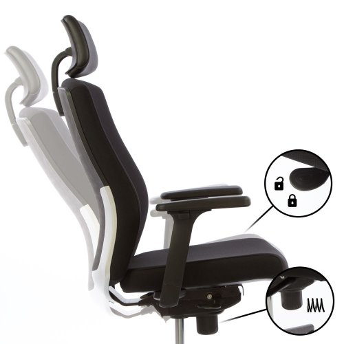 Ergonominen tietokonetuoli ja konttorituoli Ergonea Deon hyvä Synchro keinumekanismi lisää ergonomiaa